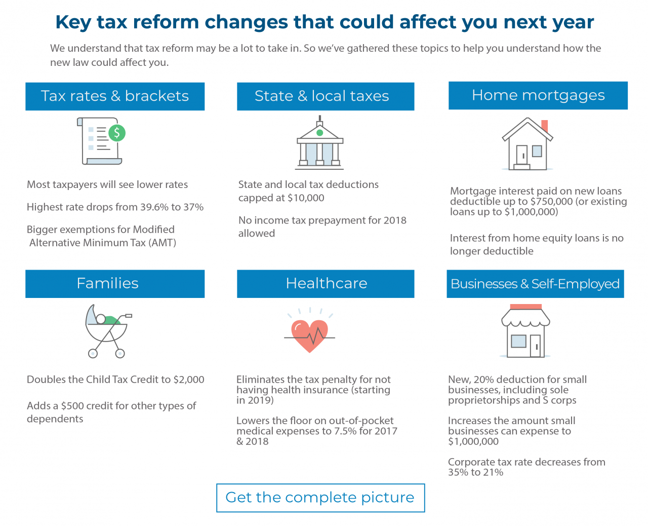Tax Reform at a glance from Solidarity
